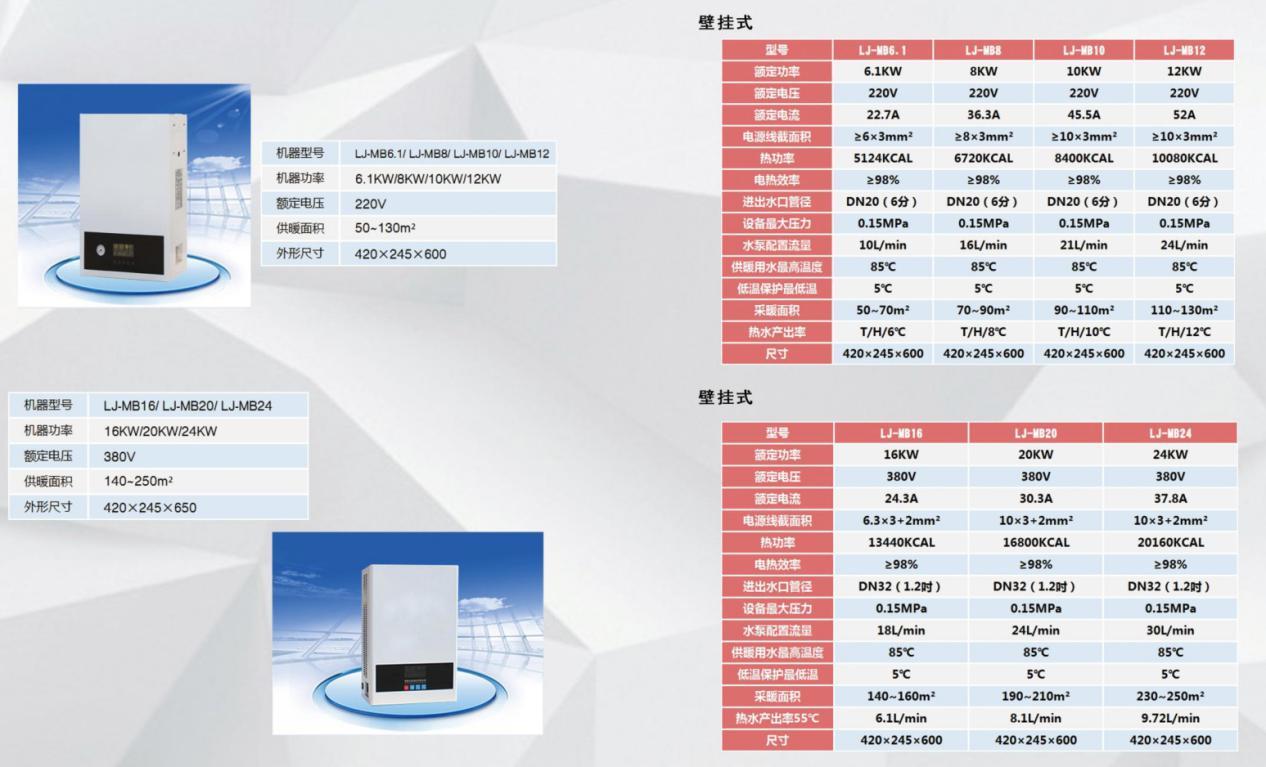 数字化管控平台